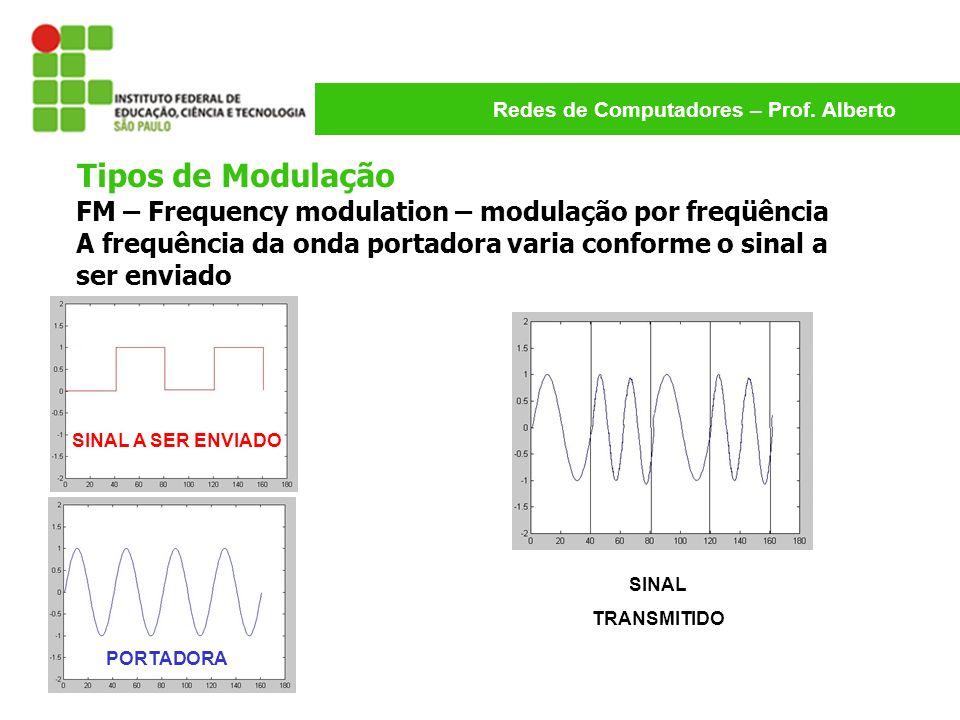 FM – Frequency modulation – modulação por freqüência