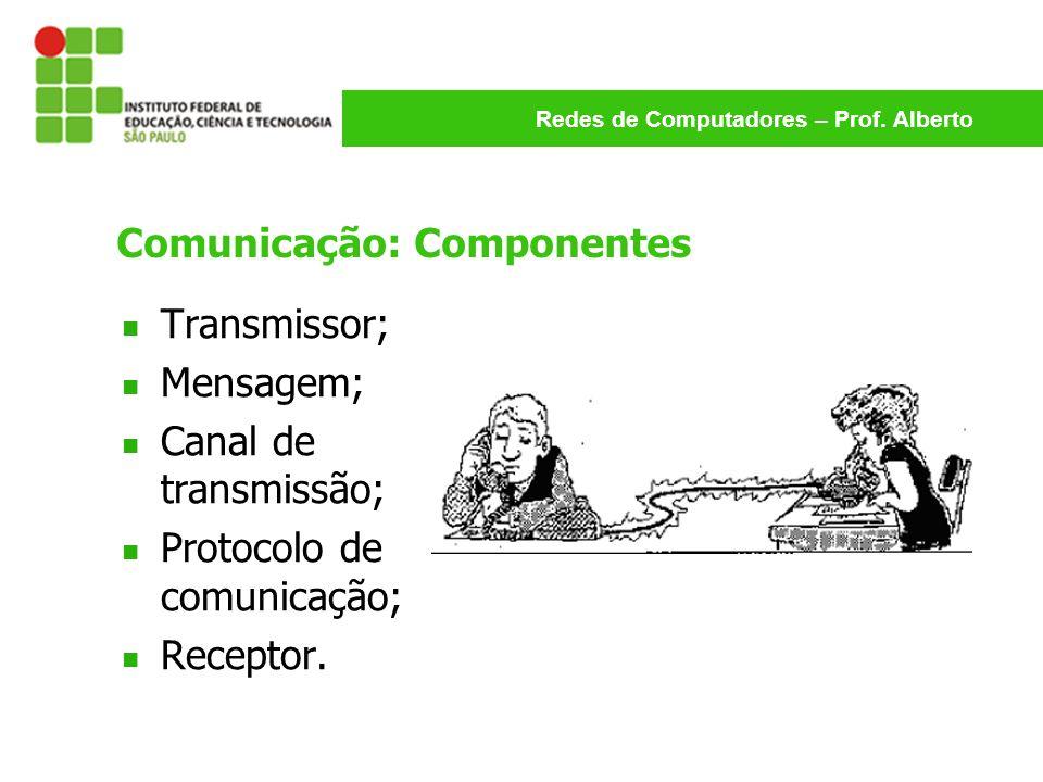 Comunicação: Componentes
