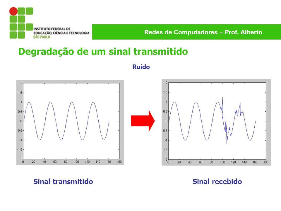 Degradação de um sinal transmitido
