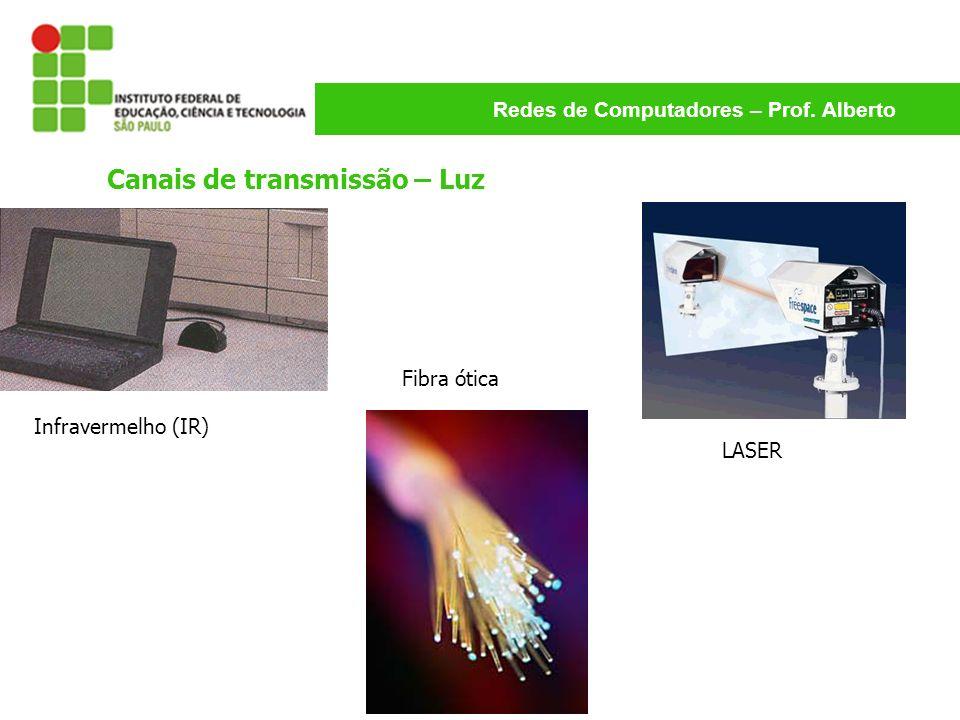 Canais de transmissão – Luz