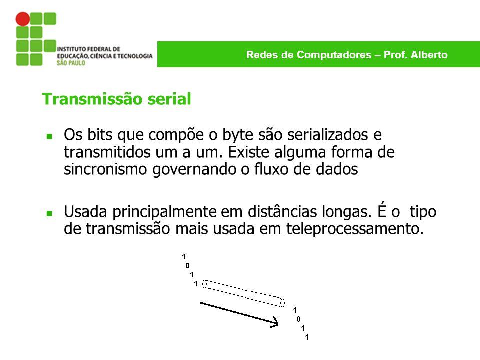 Transmissão serial Os bits que compõe o byte são serializados e transmitidos um a um. Existe alguma forma de sincronismo governando o fluxo de dados.