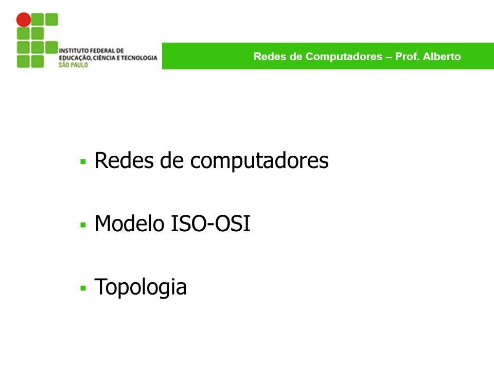 Redes de computadores Modelo ISO-OSI Topologia