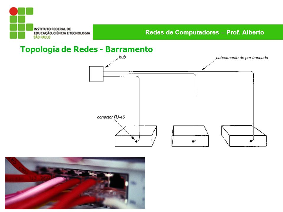 Topologia de Redes - Barramento