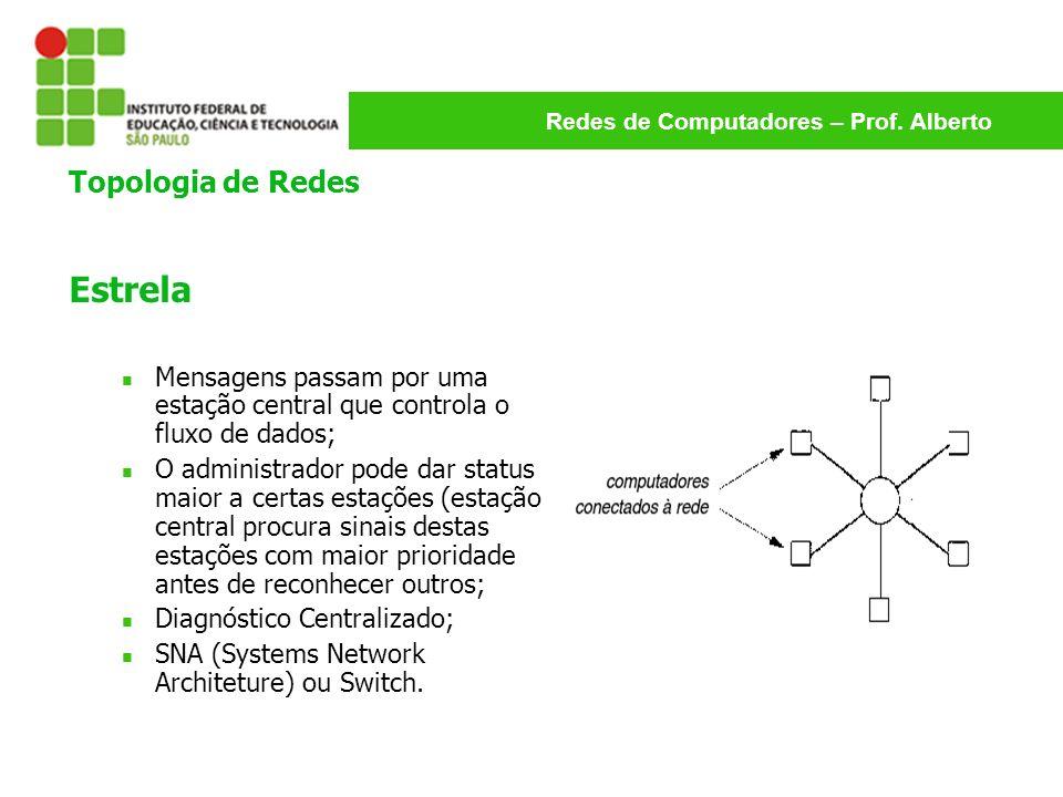 Estrela Topologia de Redes
