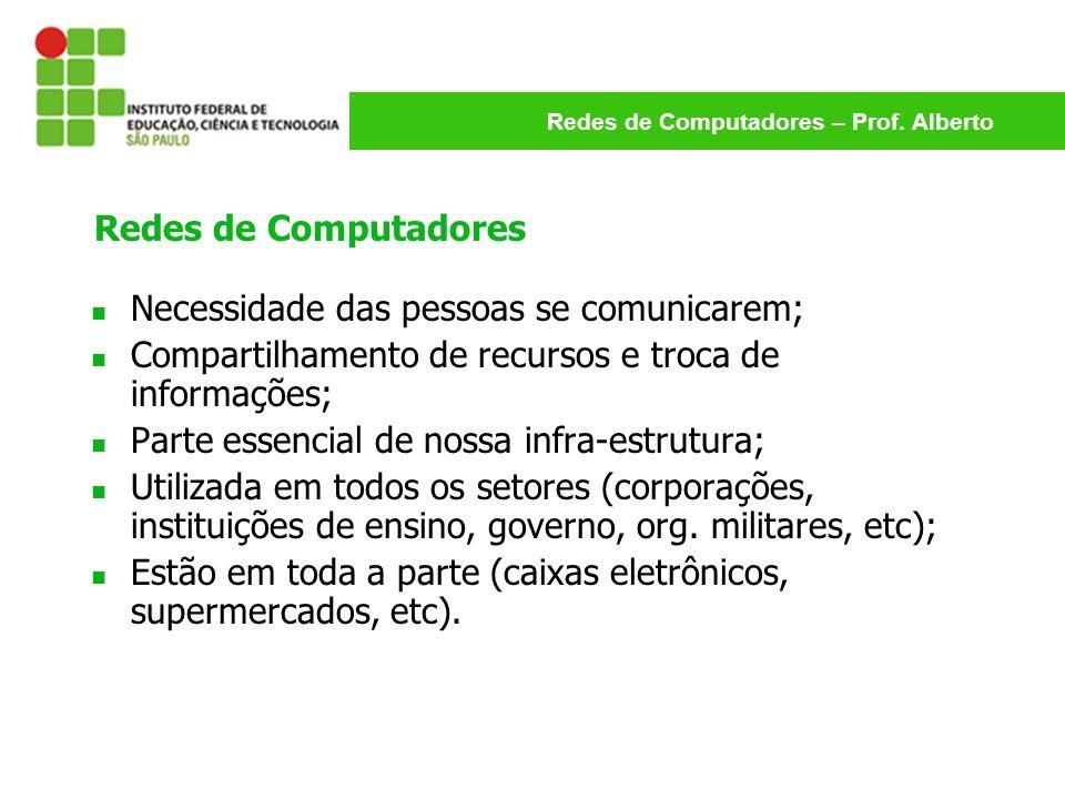Redes de Computadores Necessidade das pessoas se comunicarem; Compartilhamento de recursos e troca de informações;