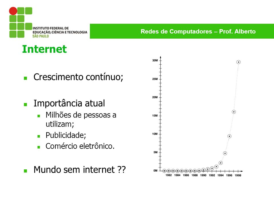 Internet Crescimento contínuo; Importância atual Mundo sem internet