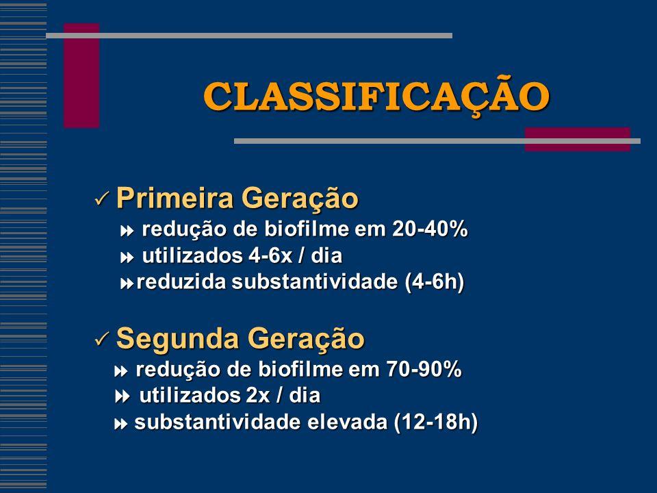 CLASSIFICAÇÃO  Primeira Geração  redução de biofilme em 20-40%