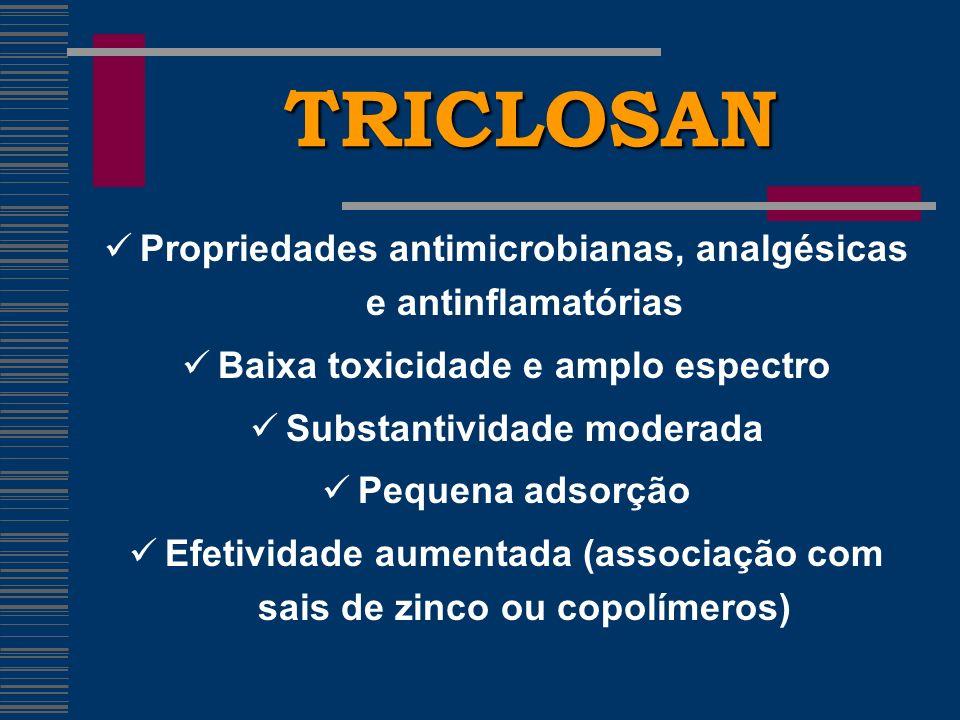 TRICLOSAN Propriedades antimicrobianas, analgésicas e antinflamatórias