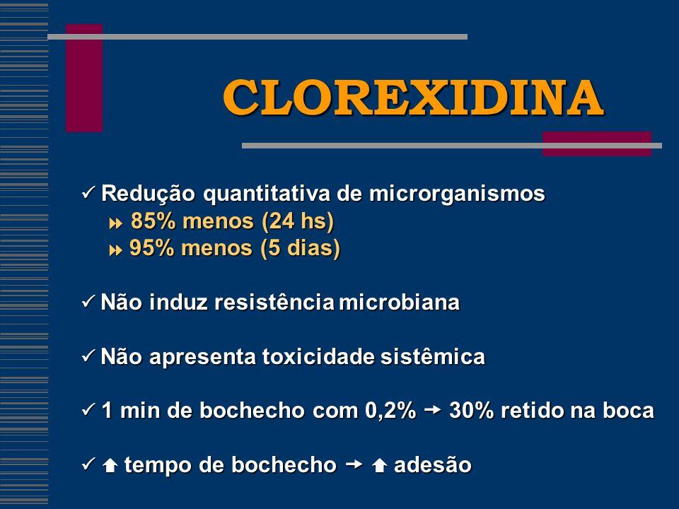CLOREXIDINA  85% menos (24 hs)  95% menos (5 dias)