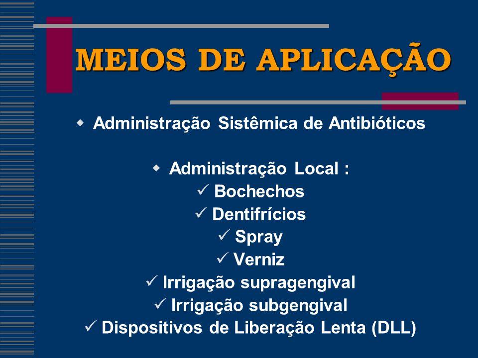 MEIOS DE APLICAÇÃO Administração Sistêmica de Antibióticos