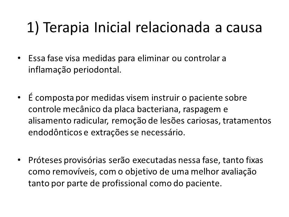 1) Terapia Inicial relacionada a causa
