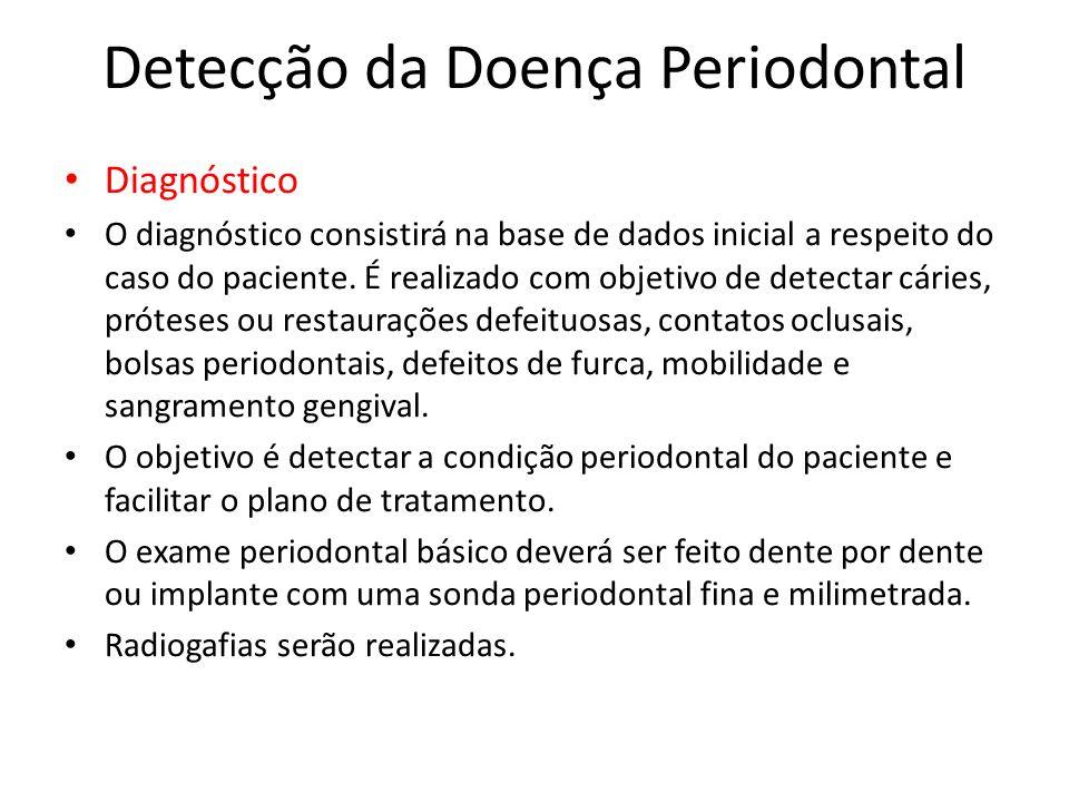 Detecção da Doença Periodontal
