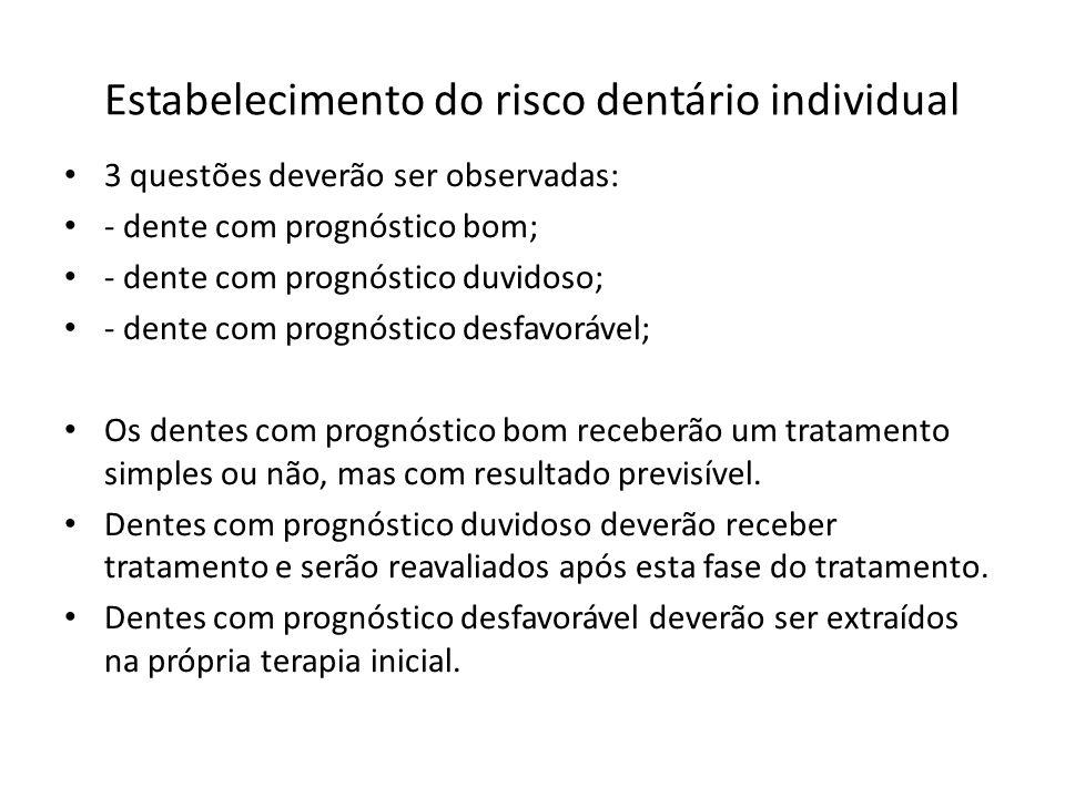Estabelecimento do risco dentário individual