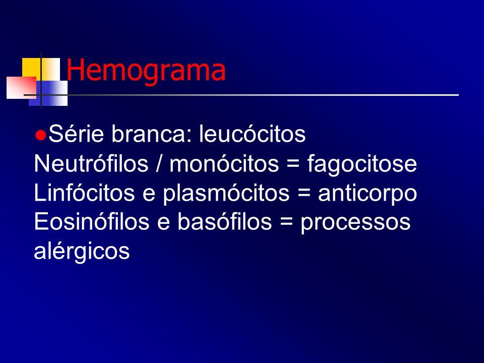 Hemograma ●Série branca: leucócitos