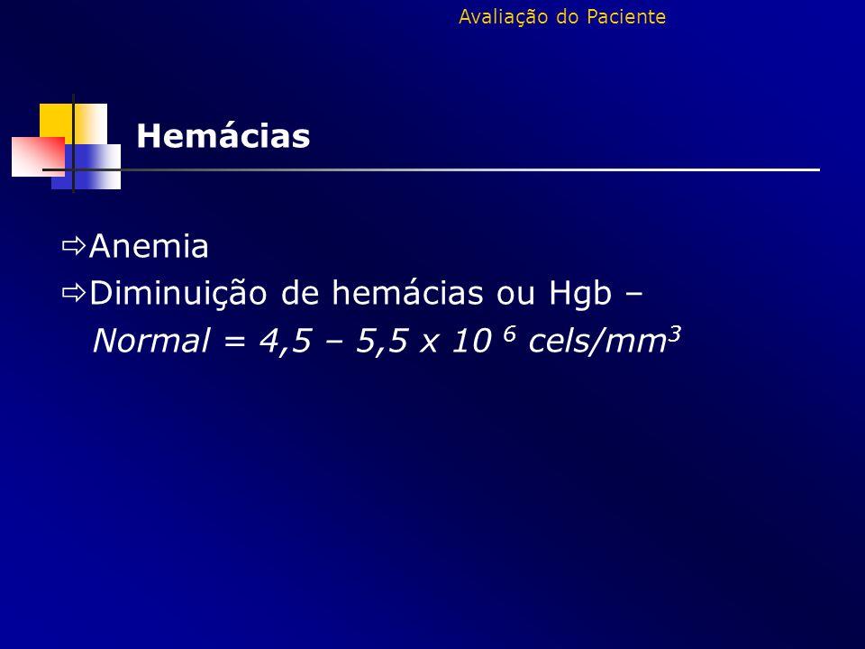 Hemácias Anemia Diminuição de hemácias ou Hgb –
