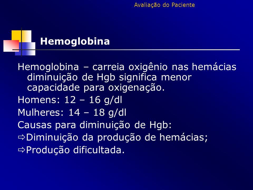 Causas para diminuição de Hgb: Diminuição da produção de hemácias;