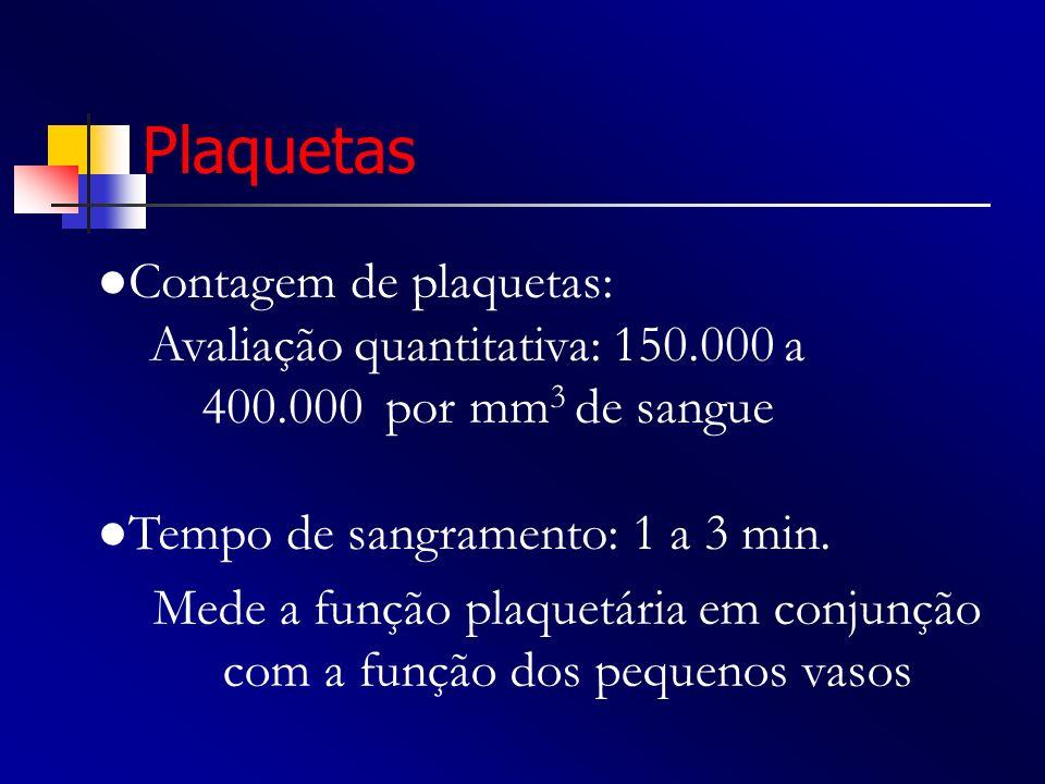 Plaquetas ●Contagem de plaquetas:
