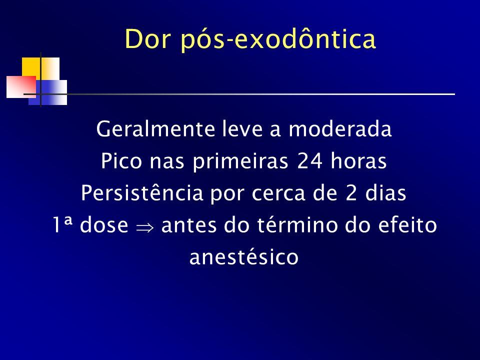 Dor pós-exodôntica Geralmente leve a moderada