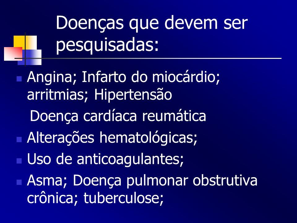 Doenças que devem ser pesquisadas: