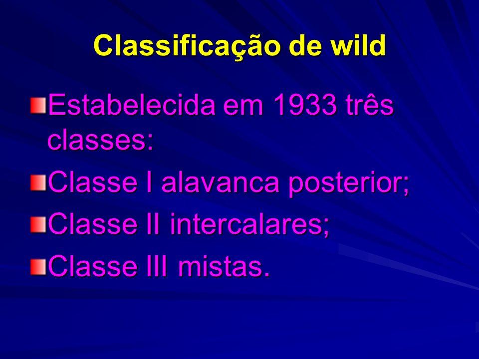 Classificação de wild Estabelecida em 1933 três classes: Classe I alavanca posterior; Classe II intercalares;