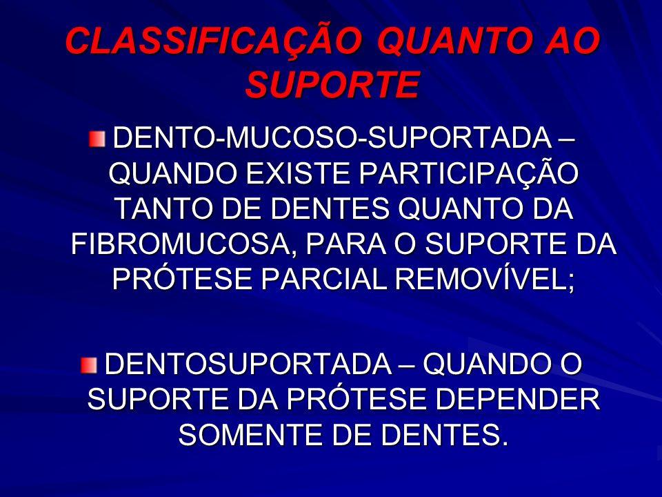 CLASSIFICAÇÃO QUANTO AO SUPORTE