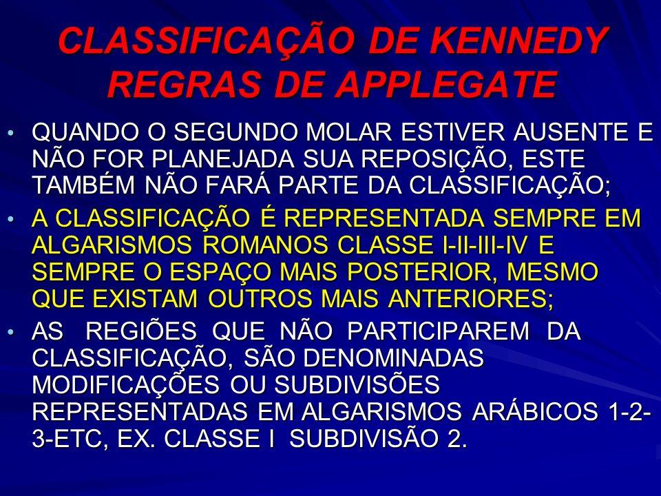 CLASSIFICAÇÃO DE KENNEDY REGRAS DE APPLEGATE