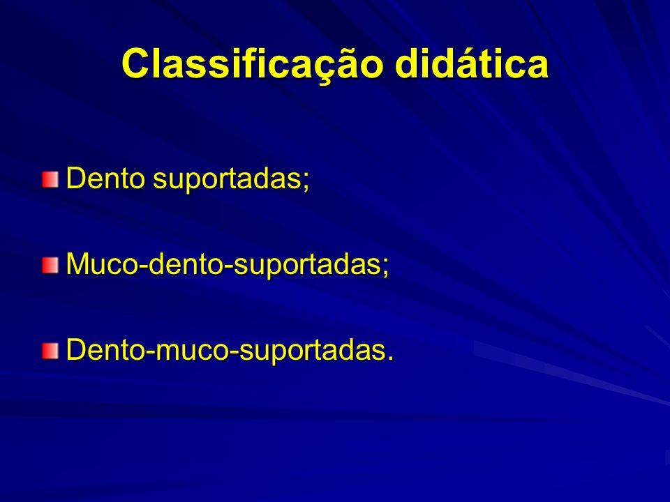 Classificação didática