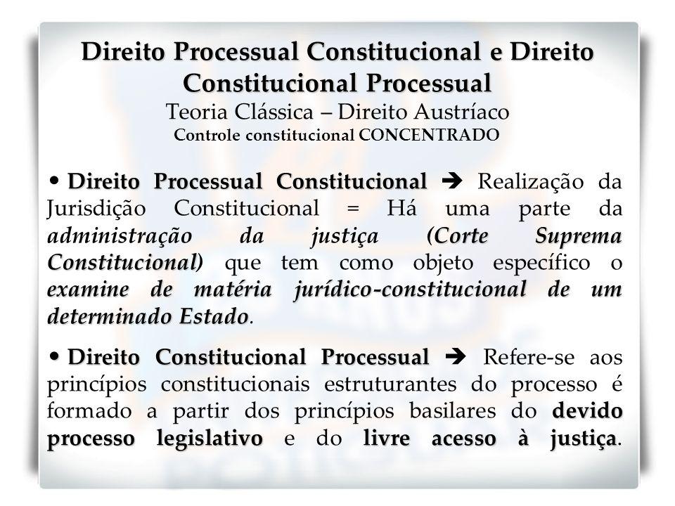 Direito Processual Constitucional e Direito Constitucional Processual Teoria Clássica – Direito Austríaco Controle constitucional CONCENTRADO
