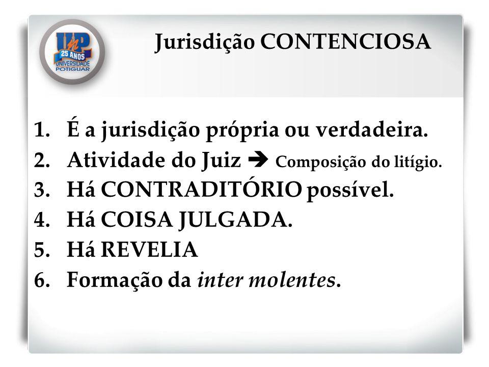 Jurisdição CONTENCIOSA
