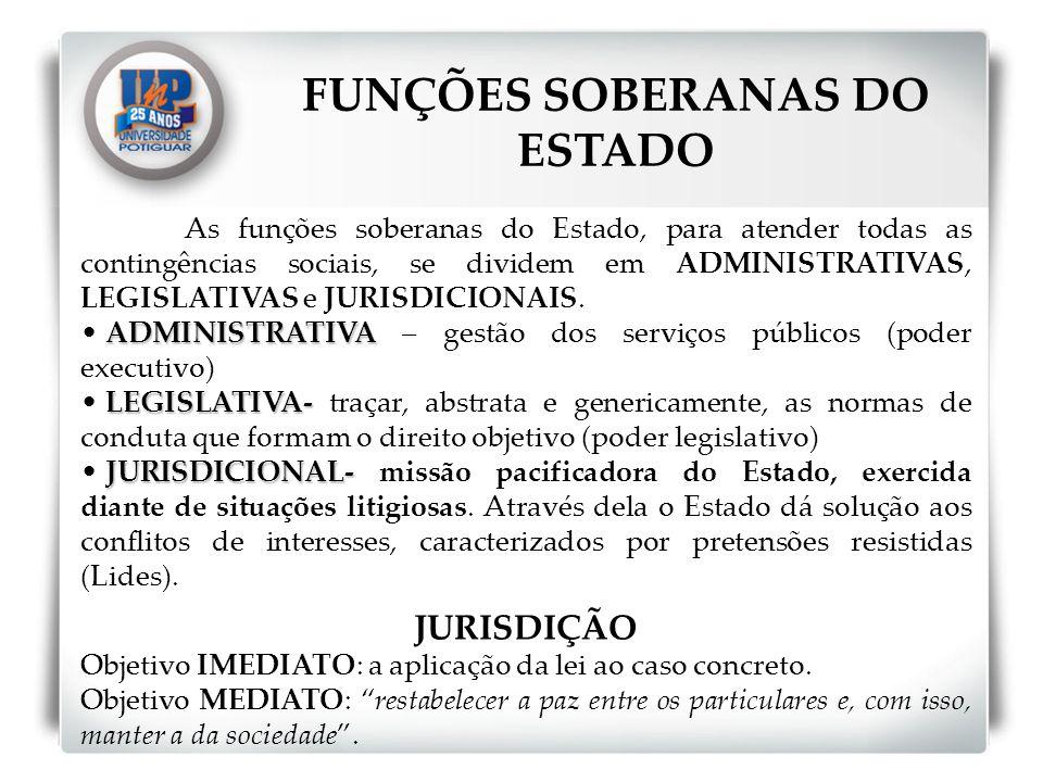 FUNÇÕES SOBERANAS DO ESTADO