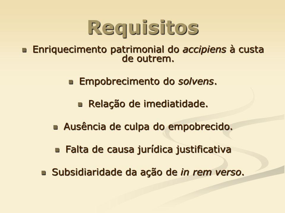 Requisitos Enriquecimento patrimonial do accipiens à custa de outrem.