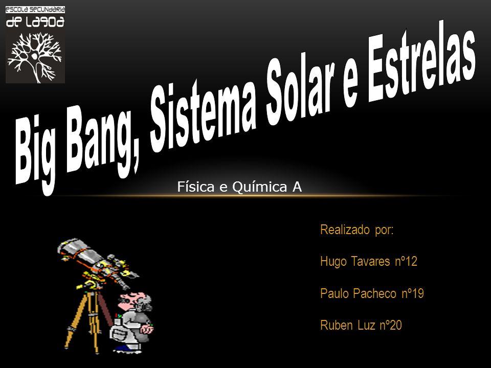 Realizado por: Hugo Tavares nº12 Paulo Pacheco nº19 Ruben Luz nº20