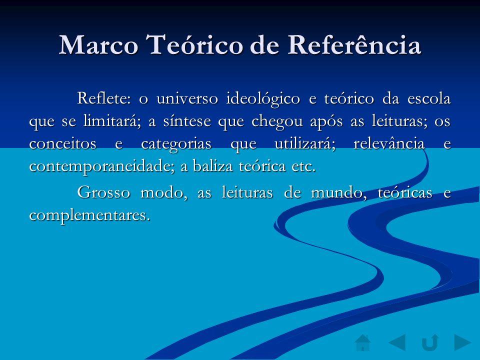 Marco Teórico de Referência