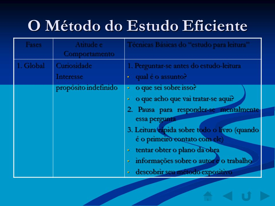 O Método do Estudo Eficiente