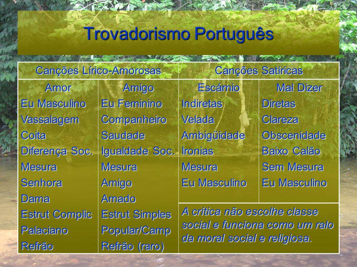 Trovadorismo Português