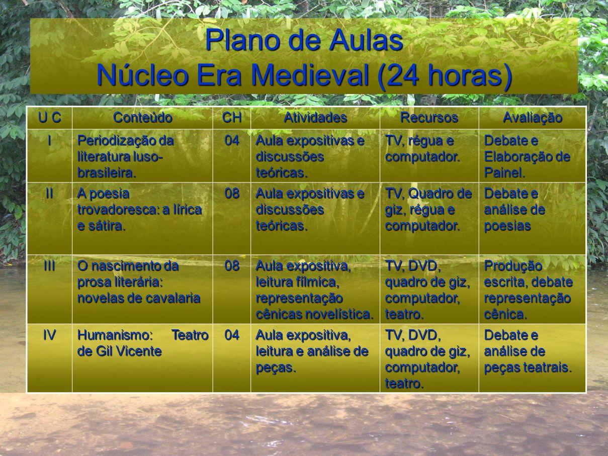 Plano de Aulas Núcleo Era Medieval (24 horas)