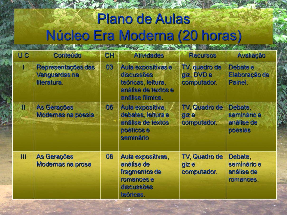 Plano de Aulas Núcleo Era Moderna (20 horas)