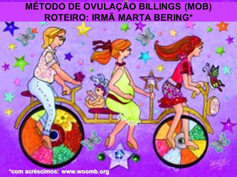 MÉTODO DE OVULAÇÃO BILLINGS (MOB) ROTEIRO: IRMÃ MARTA BERING*