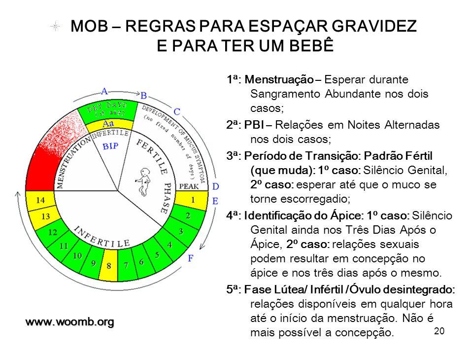 MOB – REGRAS PARA ESPAÇAR GRAVIDEZ