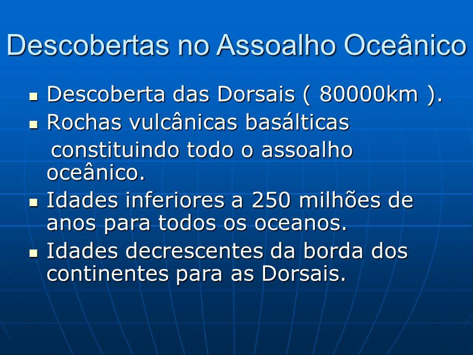 Descobertas no Assoalho Oceânico
