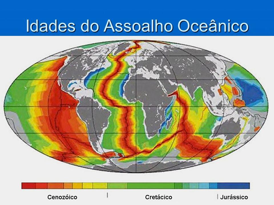 Idades do Assoalho Oceânico