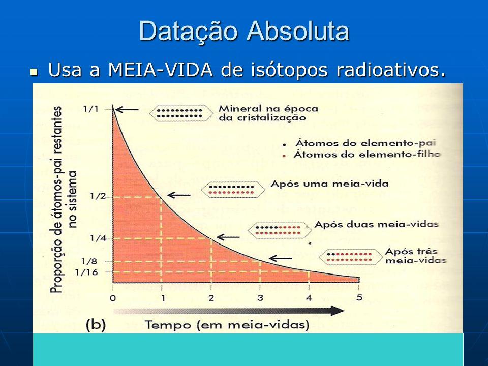 Datação Absoluta Usa a MEIA-VIDA de isótopos radioativos.