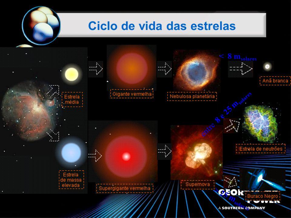 Ciclo de vida das estrelas