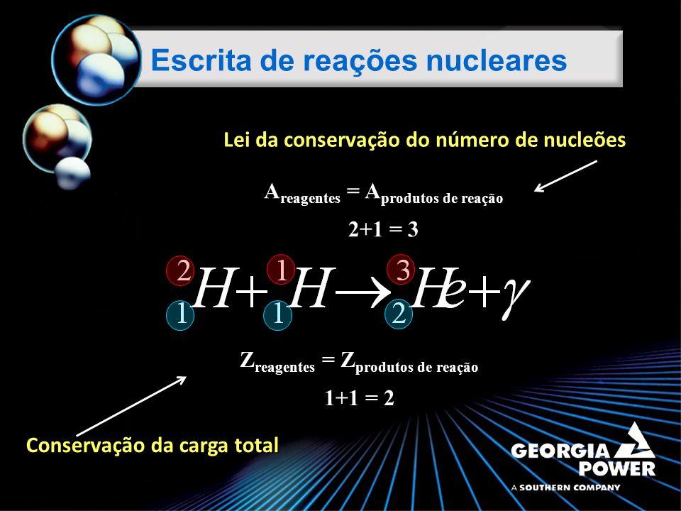 Areagentes = Aprodutos de reação Zreagentes = Zprodutos de reação