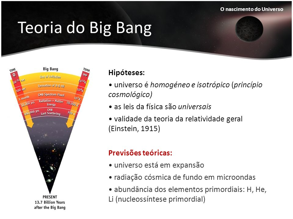 Teoria do Big Bang Hipóteses: