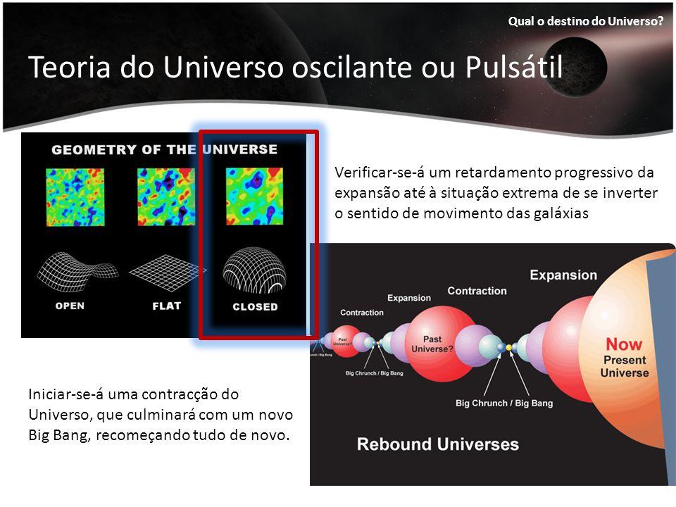 Teoria do Universo oscilante ou Pulsátil