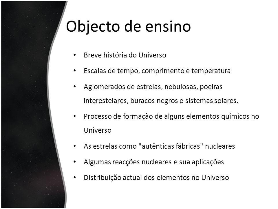 Objecto de ensino Breve história do Universo