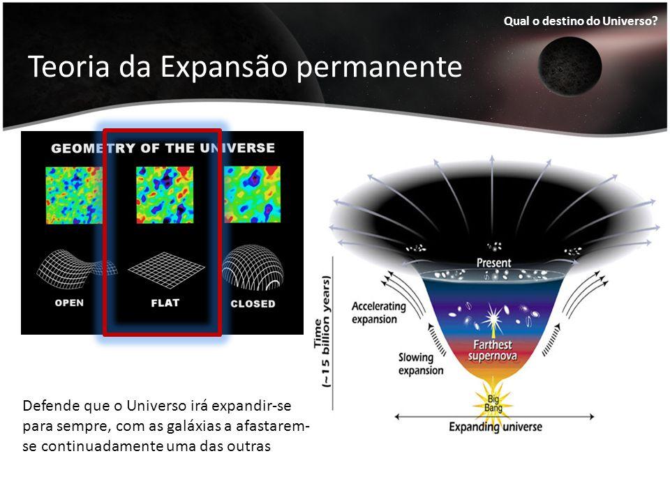 Teoria da Expansão permanente
