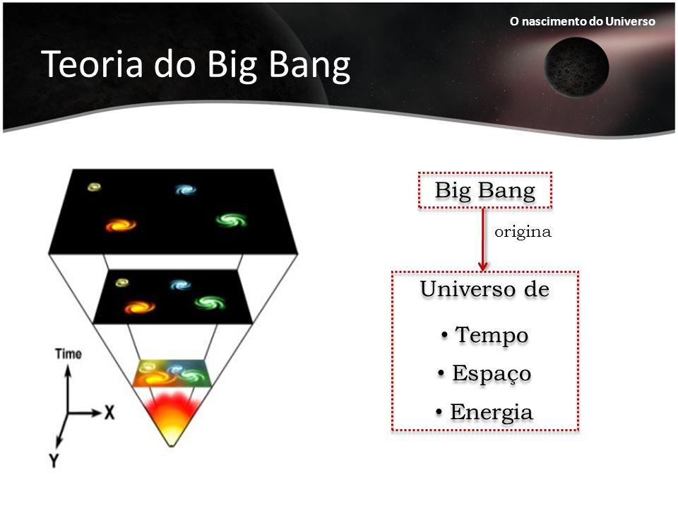Teoria do Big Bang Big Bang Universo de Tempo Espaço Energia origina
