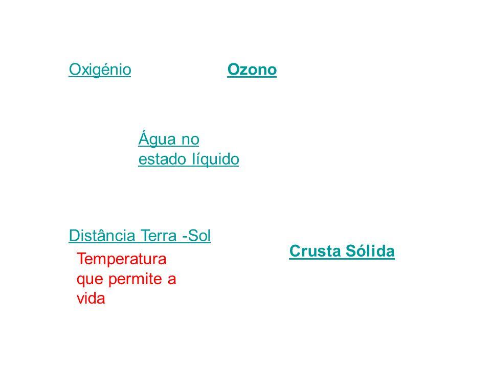 Oxigénio Ozono. Água no estado líquido. Distância Terra -Sol.